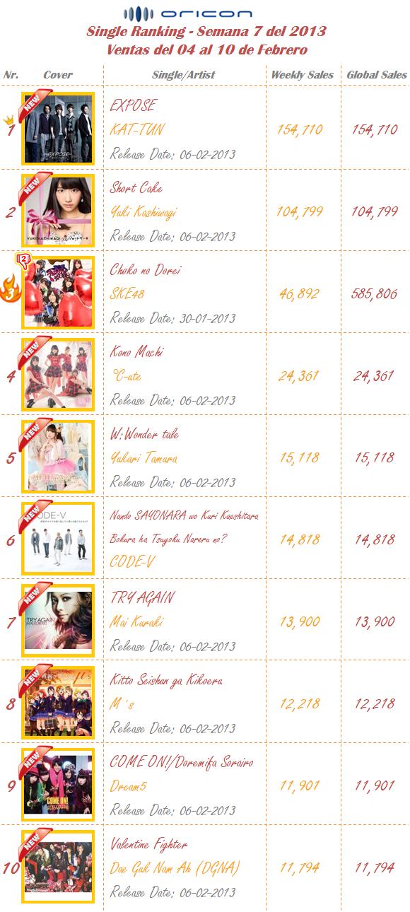 Singles Semana 07-2013